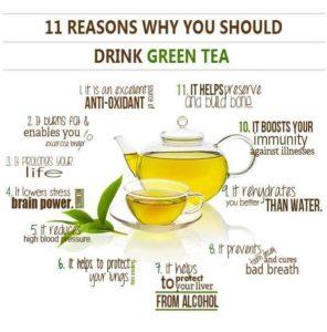 Is green tea good for men
